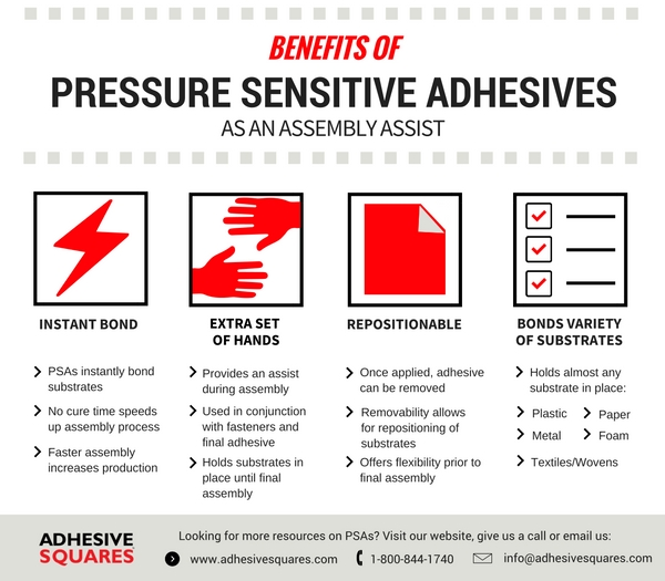 pressure sensitive adhesive dots assembly